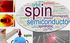 Spintronics(Open new window)